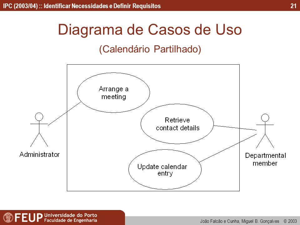 IPC (2003/04) :: Identificar Necessidades e Definir Requisitos João Falcão e Cunha, Miguel B. Gonçalves © 2003 21 Diagrama de Casos de Uso (Calendário