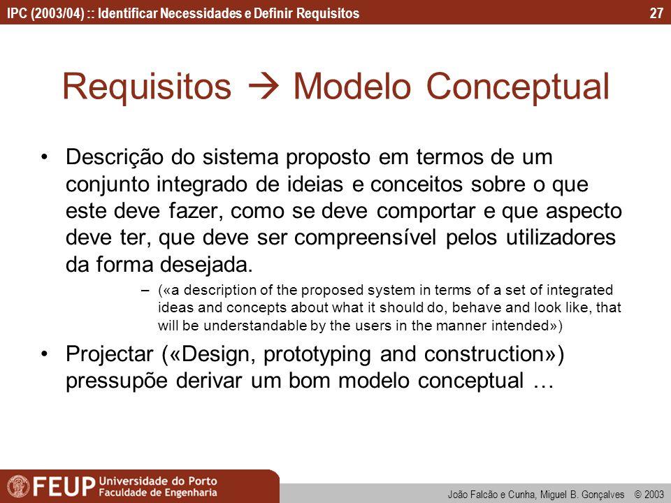 IPC (2003/04) :: Identificar Necessidades e Definir Requisitos João Falcão e Cunha, Miguel B. Gonçalves © 2003 27 Requisitos Modelo Conceptual Descriç