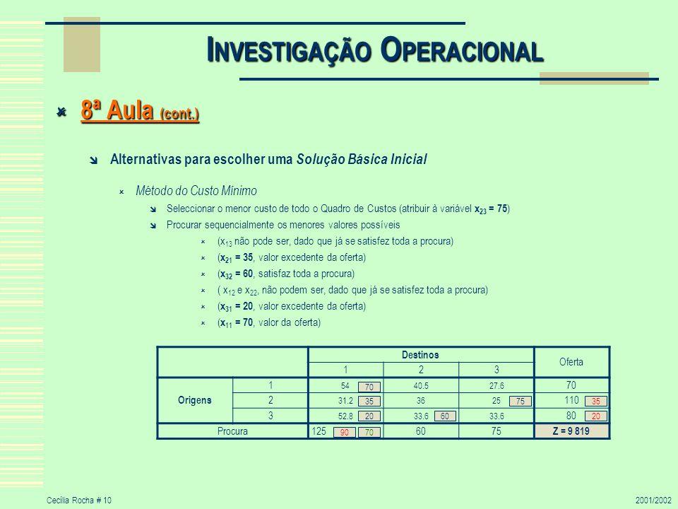 Cecília Rocha # 102001/2002 I NVESTIGAÇÃO O PERACIONAL 8ª Aula (cont.) 8ª Aula (cont.) Alternativas para escolher uma Solução Básica Inicial Método do