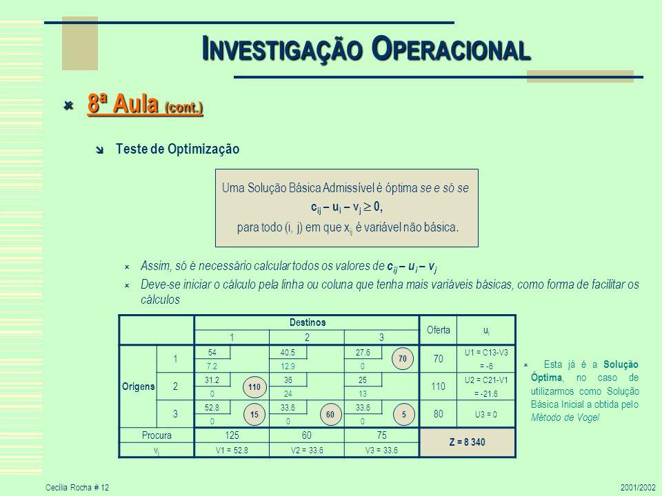 Cecília Rocha # 122001/2002 I NVESTIGAÇÃO O PERACIONAL 8ª Aula (cont.) 8ª Aula (cont.) Teste de Optimização Assim, só é necessário calcular todos os v