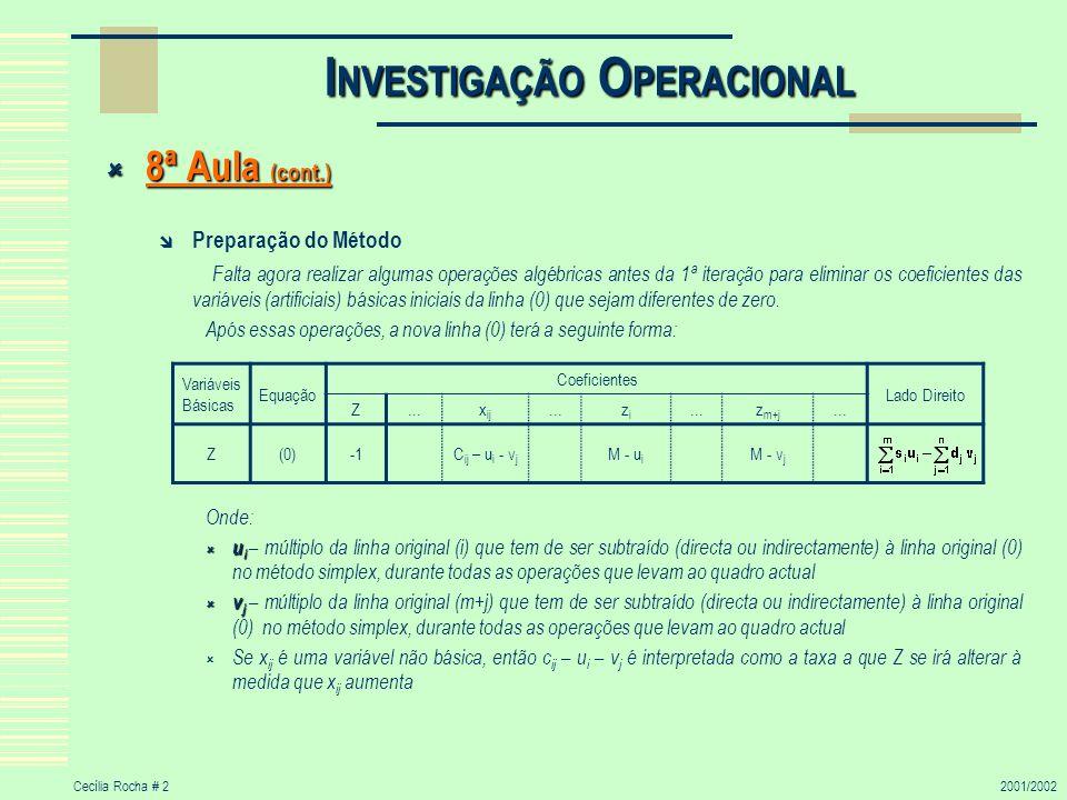 Cecília Rocha # 22001/2002 I NVESTIGAÇÃO O PERACIONAL 8ª Aula (cont.) 8ª Aula (cont.) Preparação do Método Falta agora realizar algumas operações algé