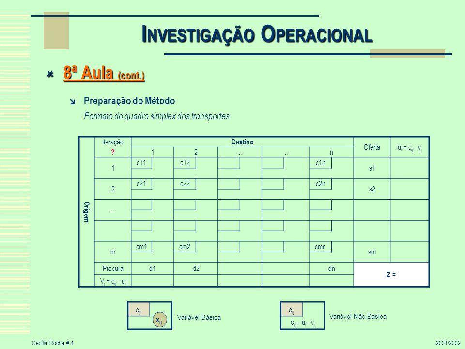 Cecília Rocha # 42001/2002 I NVESTIGAÇÃO O PERACIONAL 8ª Aula (cont.) 8ª Aula (cont.) Preparação do Método F ormato do quadro simplex dos transportes