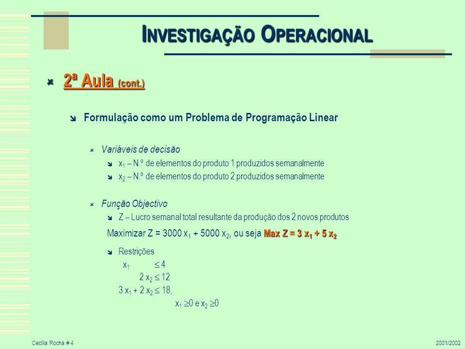 Cecília Rocha # 42001/2002 I NVESTIGAÇÃO O PERACIONAL 2ª Aula (cont.) 2ª Aula (cont.) Formulação como um Problema de Programação Linear Variáveis de decisão x 1 – N.º de elementos do produto 1 produzidos semanalmente x 2 – N.º de elementos do produto 2 produzidos semanalmente Função Objectivo Z – Lucro semanal total resultante da produção dos 2 novos produtos Max Z = 3 x 1 + 5 x 2 Maximizar Z = 3000 x 1 + 5000 x 2, ou seja Max Z = 3 x 1 + 5 x 2 Restrições x 1 4 2 x 2 12 3 x 1 + 2 x 2 18, x 1 0 e x 2 0