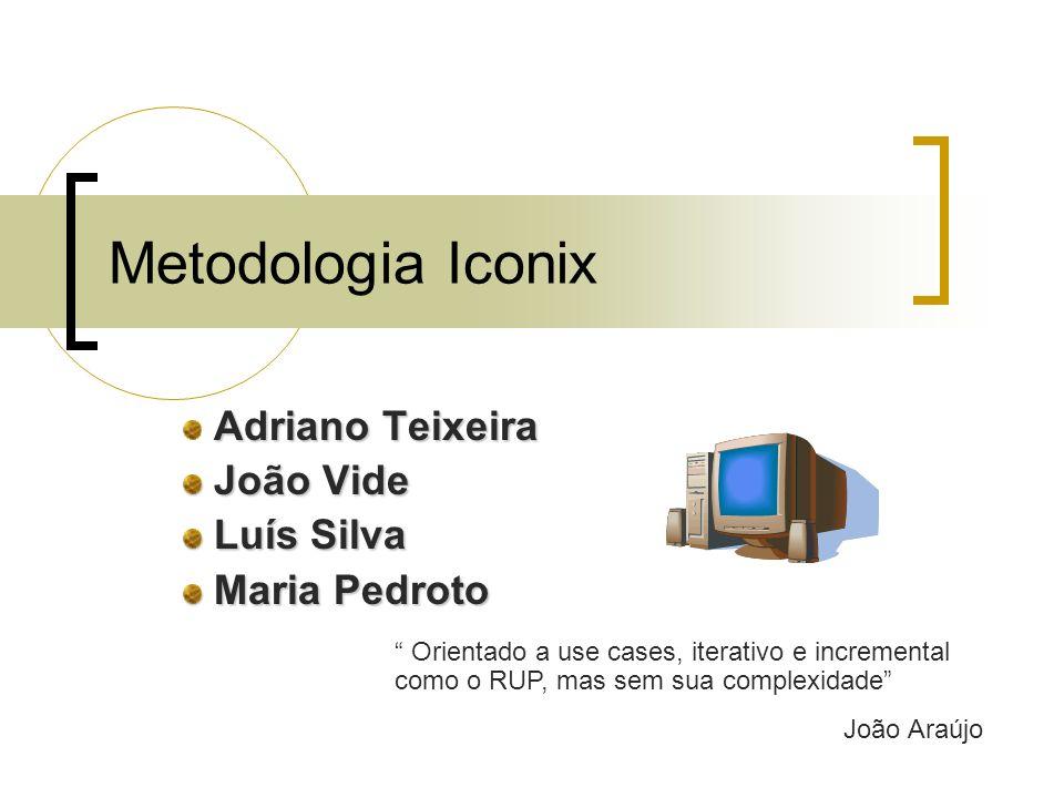 Metodologia Iconix Adriano Teixeira João Vide João Vide Luís Silva Luís Silva Maria Pedroto Maria Pedroto Orientado a use cases, iterativo e increment