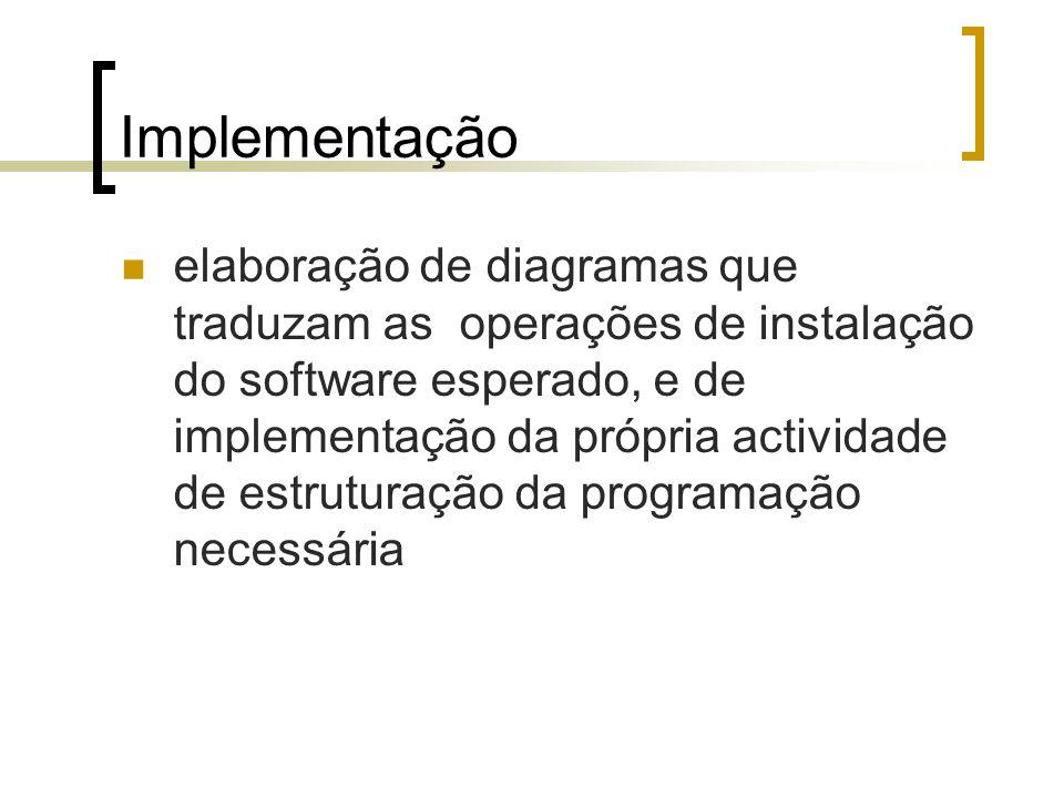 Implementação elaboração de diagramas que traduzam as operações de instalação do software esperado, e de implementação da própria actividade de estrut