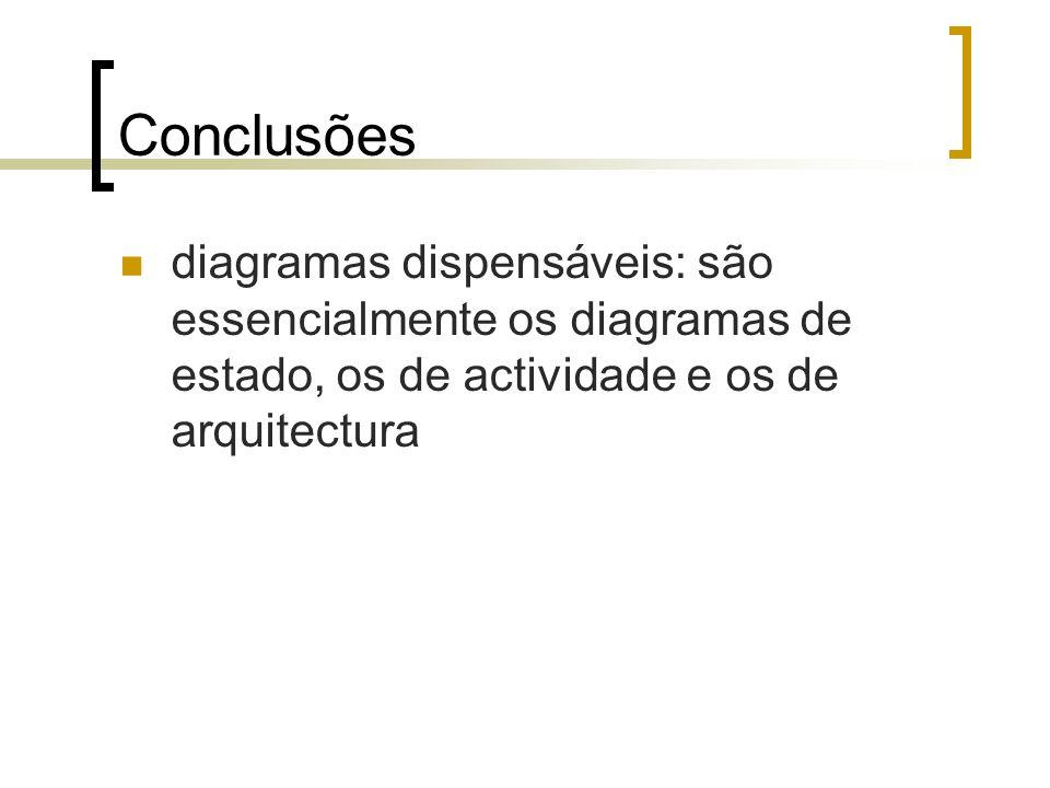 Conclusões diagramas dispensáveis: são essencialmente os diagramas de estado, os de actividade e os de arquitectura