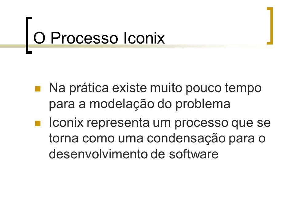 O Processo Iconix Processo simples que ajuda a partir dos casos de utilização para o código Rápido e eficiente Usa poucas técnicas do UML Mais pequeno do que o RUP e maior do que o XP