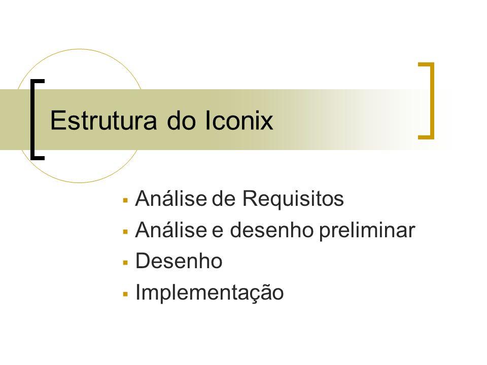 Análise de Requisitos identificar use cases, objectos, desenvolver protótipos de interface Cada requisito deve focar apenas um ponto, ser claro e conciso