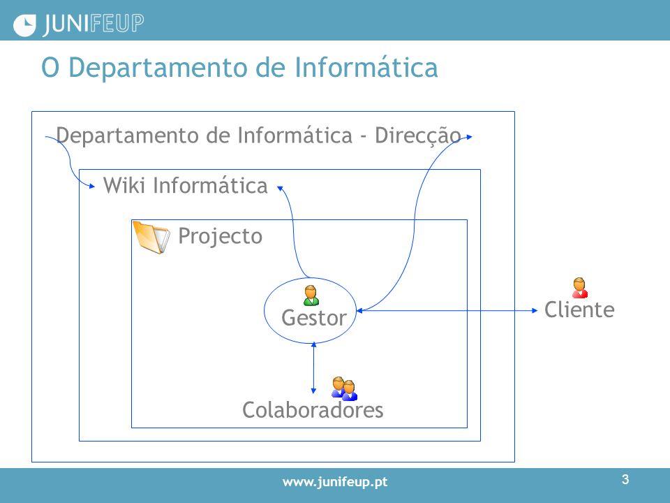 www.junifeup.pt 3 Projecto O Departamento de Informática Wiki Informática Cliente Departamento de Informática - Direcção Gestor Colaboradores