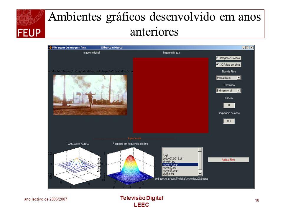 ano lectivo de 2006/2007 Televisão Digital LEEC 10 Ambientes gráficos desenvolvido em anos anteriores