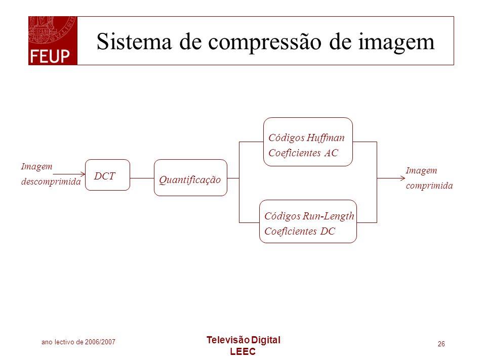 ano lectivo de 2006/2007 Televisão Digital LEEC 26 Sistema de compressão de imagem DCT Imagem descomprimida Quantificação Códigos Huffman Coeficientes