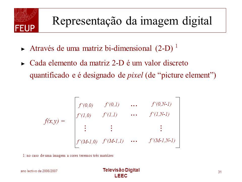 ano lectivo de 2006/2007 Televisão Digital LEEC 31 Representação da imagem digital Através de uma matriz bi-dimensional (2-D) 1 Cada elemento da matri