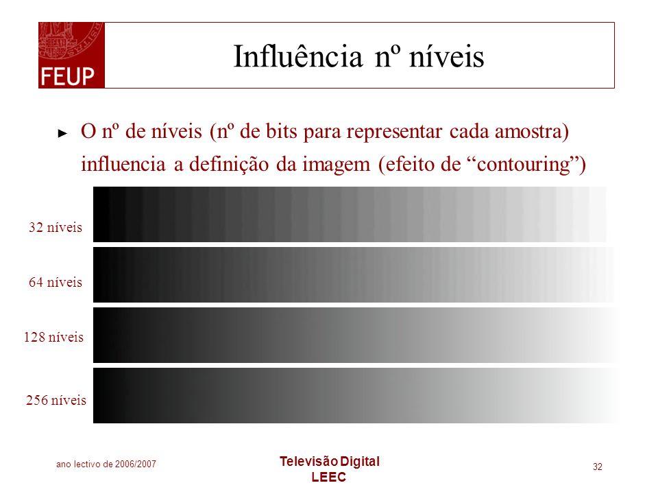 ano lectivo de 2006/2007 Televisão Digital LEEC 32 Influência nº níveis O nº de níveis (nº de bits para representar cada amostra) influencia a definiç