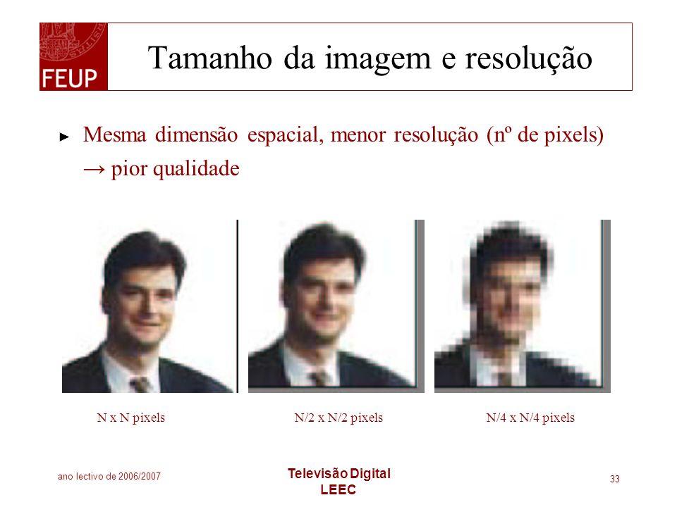 ano lectivo de 2006/2007 Televisão Digital LEEC 33 Tamanho da imagem e resolução Mesma dimensão espacial, menor resolução (nº de pixels) pior qualidad