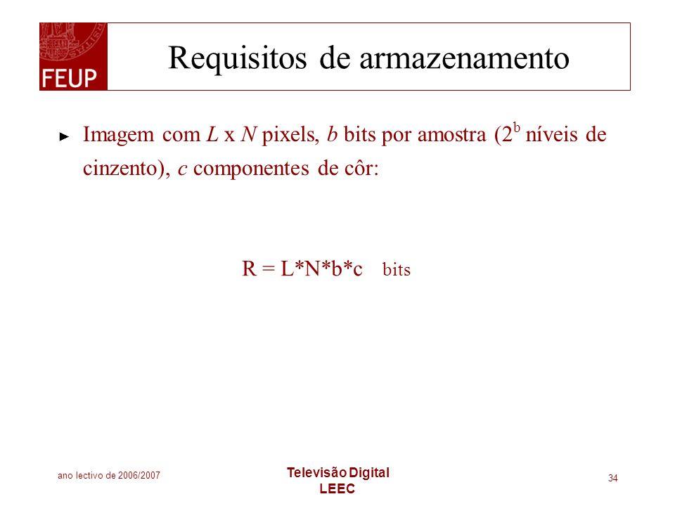 ano lectivo de 2006/2007 Televisão Digital LEEC 34 Requisitos de armazenamento Imagem com L x N pixels, b bits por amostra (2 b níveis de cinzento), c