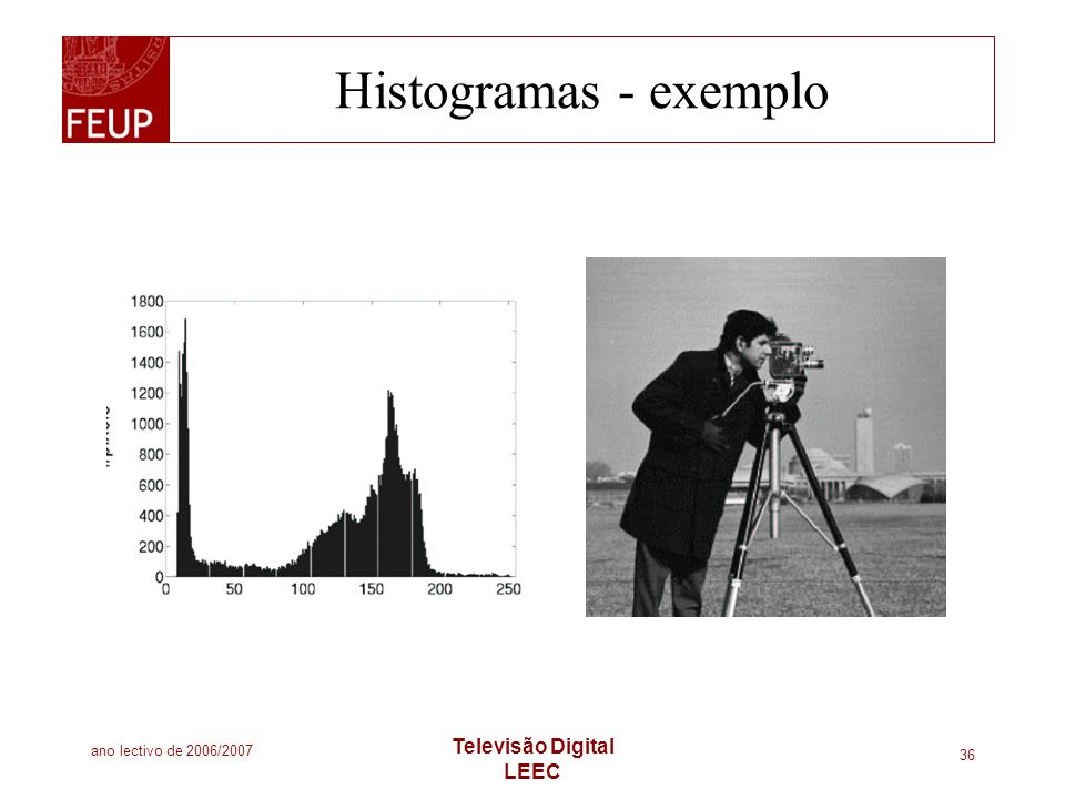 ano lectivo de 2006/2007 Televisão Digital LEEC 36 Histogramas - exemplo