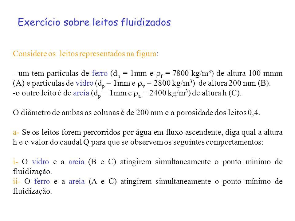 Considere os leitos representados na figura: - um tem partículas de ferro (d p = 1mm e f = 7800 kg/m 3 ) de altura 100 mmm (A) e partículas de vidro (
