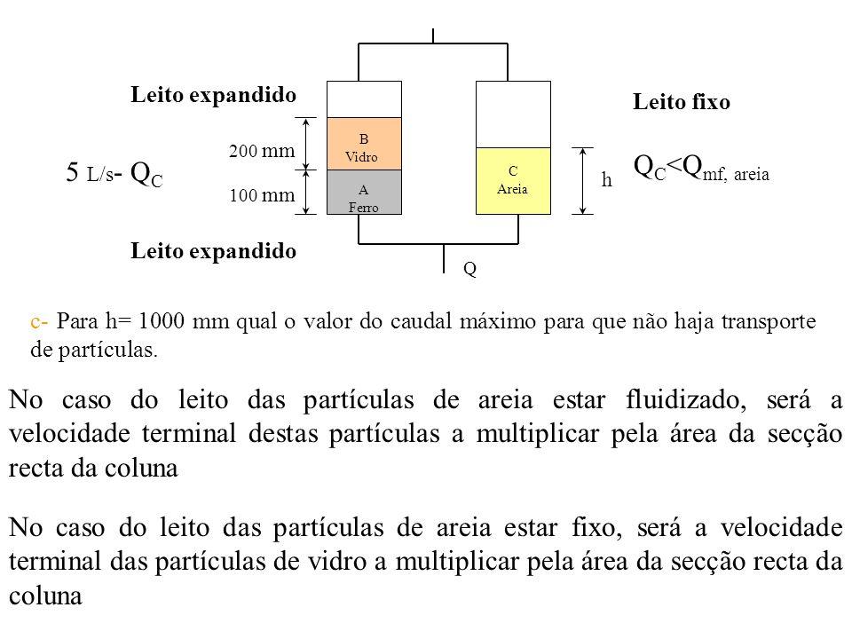 A Ferro B Vidro C Areia h 200 mm 100 mm Q Leito fixo 5 L/s - Q C Leito expandido Q C <Q mf, areia c- Para h= 1000 mm qual o valor do caudal máximo par