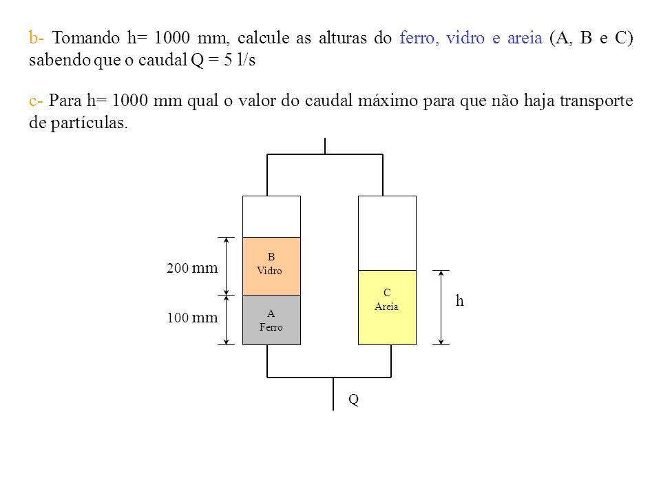 A Ferro B Vidro C Areia h 200 mm 100 mm Q c- Para h= 1000 mm qual o valor do caudal máximo para que não haja transporte de partículas. b- Tomando h= 1