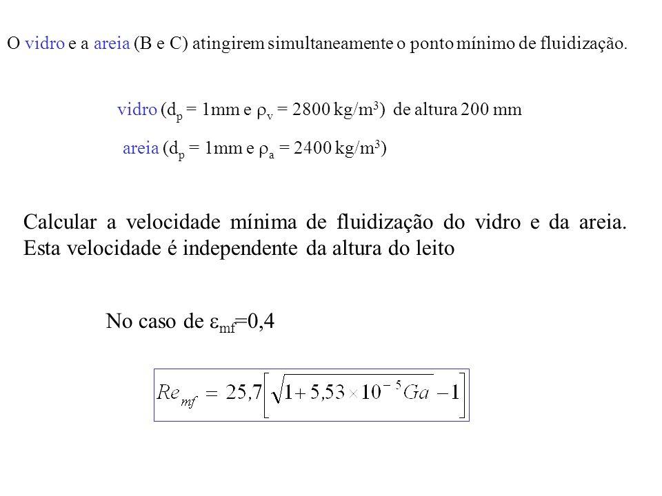 O vidro e a areia (B e C) atingirem simultaneamente o ponto mínimo de fluidização. vidro (d p = 1mm e v = 2800 kg/m 3 ) de altura 200 mm areia (d p =