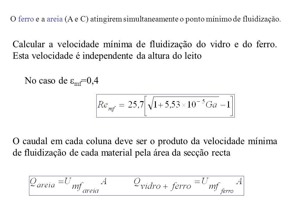 O ferro e a areia (A e C) atingirem simultaneamente o ponto mínimo de fluidização. Calcular a velocidade mínima de fluidização do vidro e do ferro. Es