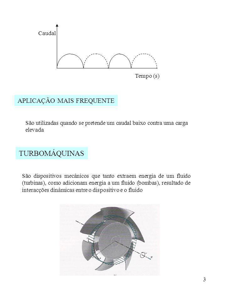 3 São utilizadas quando se pretende um caudal baixo contra uma carga elevada APLICAÇÃO MAIS FREQUENTE Tempo (s) Caudal São dispositivos mecânicos que