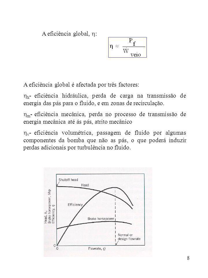 8 A eficiência global é afectada por três factores: h - eficiência hidráulica, perda de carga na transmissão de energia das pás para o fluido, e em zo