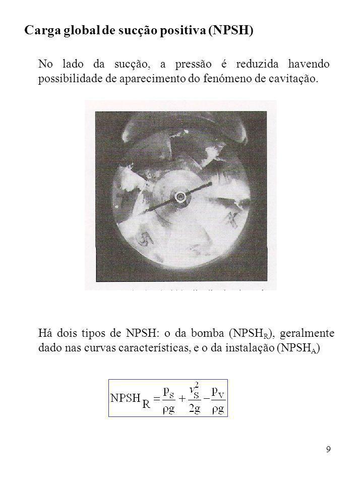 9 Carga global de sucção positiva (NPSH) No lado da sucção, a pressão é reduzida havendo possibilidade de aparecimento do fenómeno de cavitação. Há do