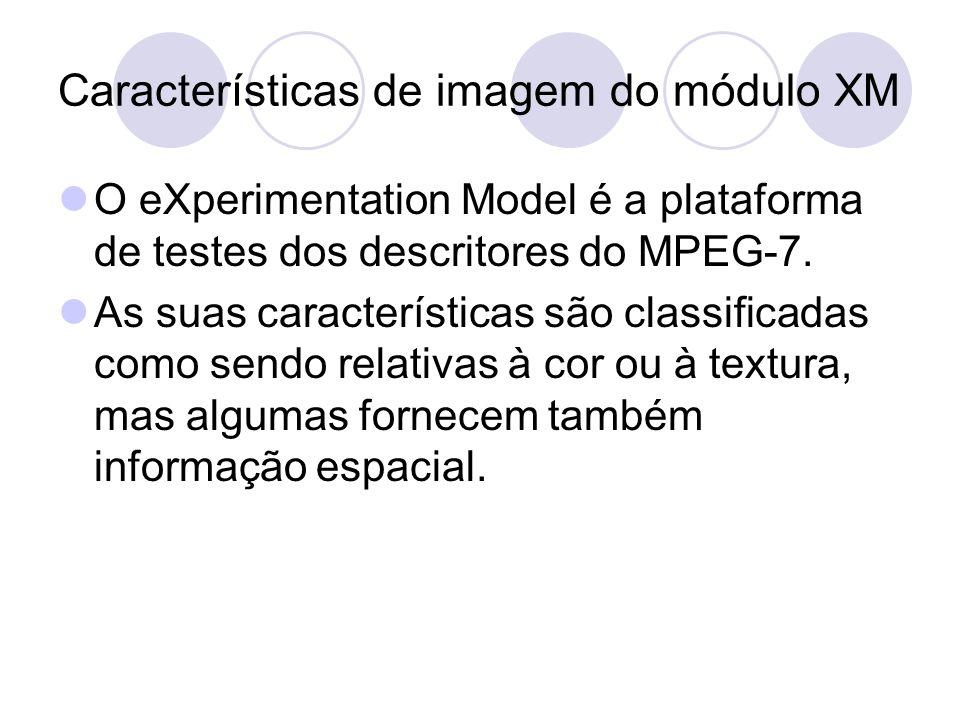 Características de imagem utilizadas Scalable Color Descriptor (SCD) Color Structure Descriptor (CSD) Color Layout Descriptor (CLD) Homogeneous Texture Descriptor (HTD) Edge Histogram Descriptor (EHD)