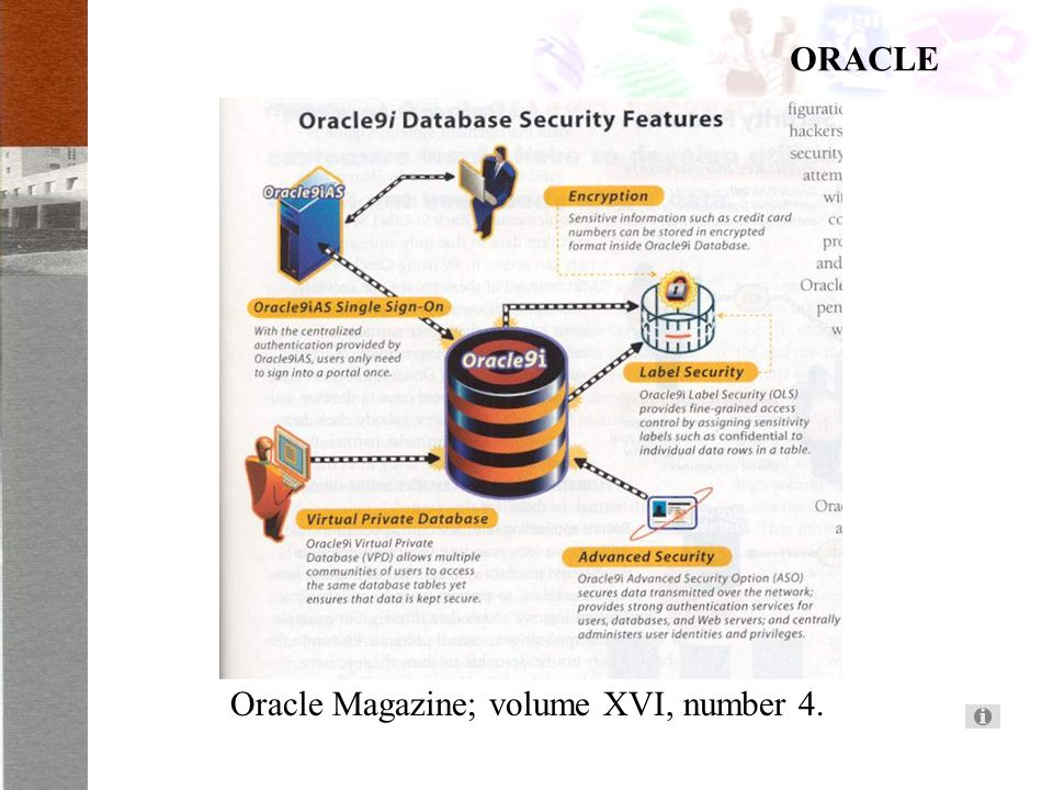 ORACLE Oracle Magazine; volume XVI, number 4.