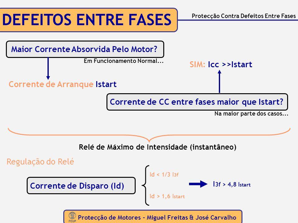 Protecção de Motores – Miguel Freitas & José Carvalho Protecção Contra Defeitos Entre Fases DEFEITOS ENTRE FASES Maior Corrente Absorvida Pelo Motor?