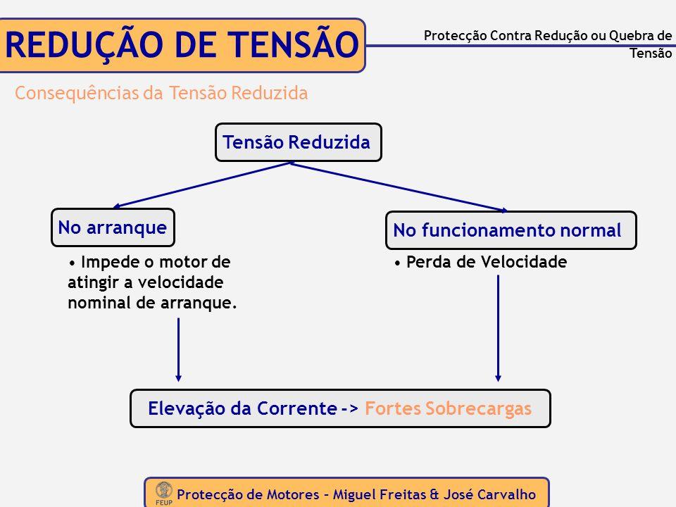 Protecção de Motores – Miguel Freitas & José Carvalho Protecção Contra Redução ou Quebra de Tensão REDUÇÃO DE TENSÃO Consequências da Tensão Reduzida