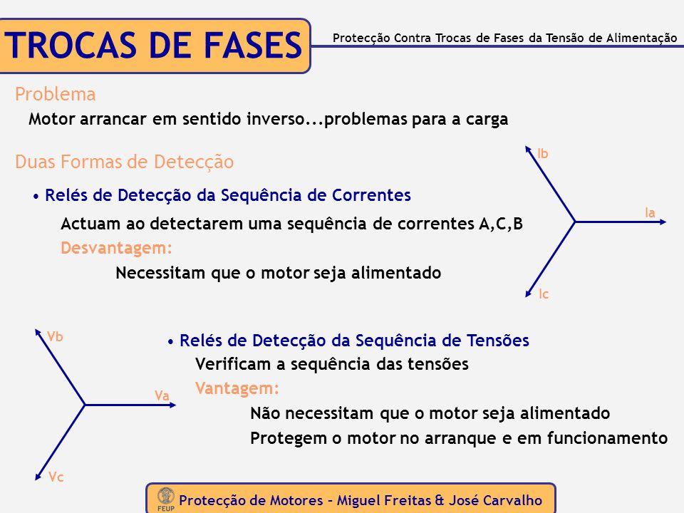 Protecção de Motores – Miguel Freitas & José Carvalho Protecção Contra Trocas de Fases da Tensão de Alimentação TROCAS DE FASES Relés de Detecção da S