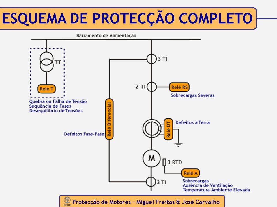 Protecção de Motores – Miguel Freitas & José Carvalho ESQUEMA DE PROTECÇÃO COMPLETO
