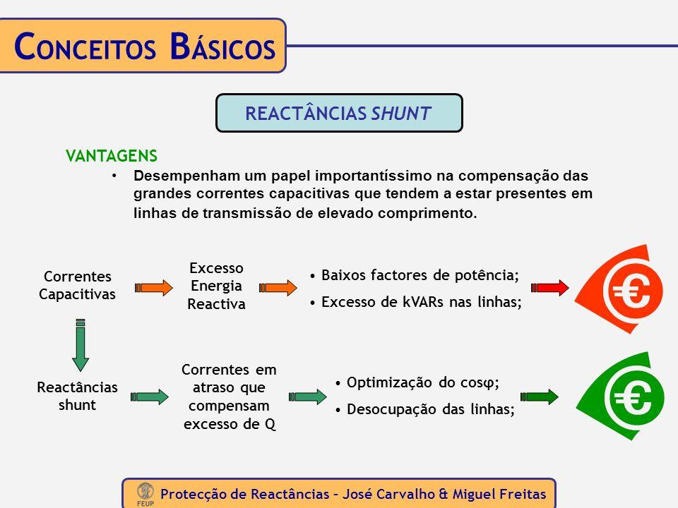 Protecção de Reactâncias – José Carvalho & Miguel Freitas C ONCEITOS B ÁSICOS REACTÂNCIAS SHUNT VANTAGENS Desempenham um papel importantíssimo na comp