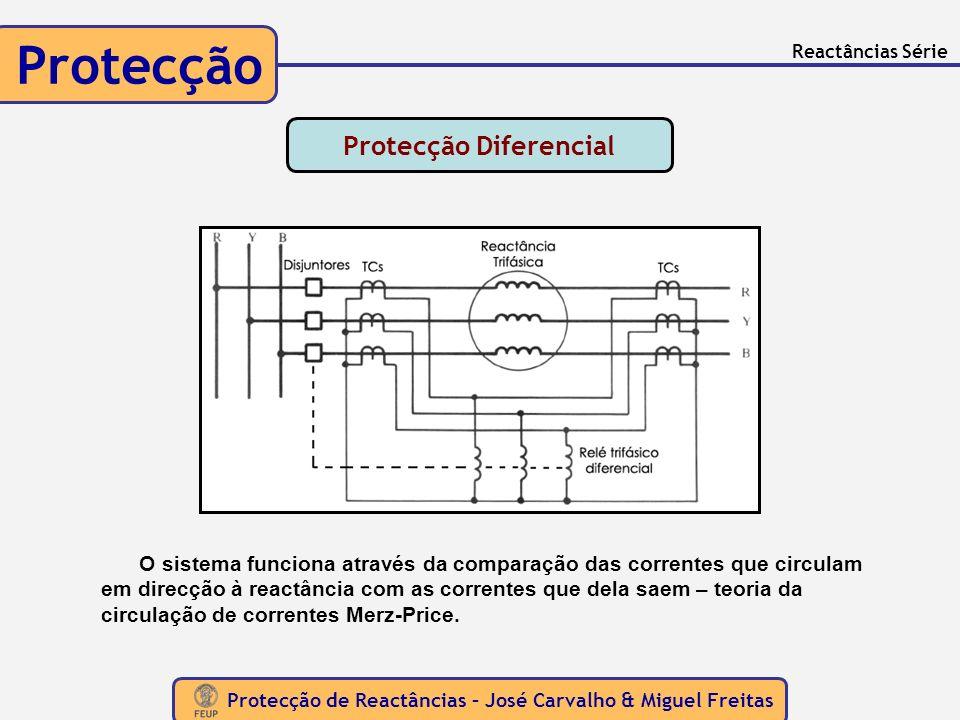 Protecção de Reactâncias – José Carvalho & Miguel Freitas Protecção Reactâncias Série O sistema funciona através da comparação das correntes que circu