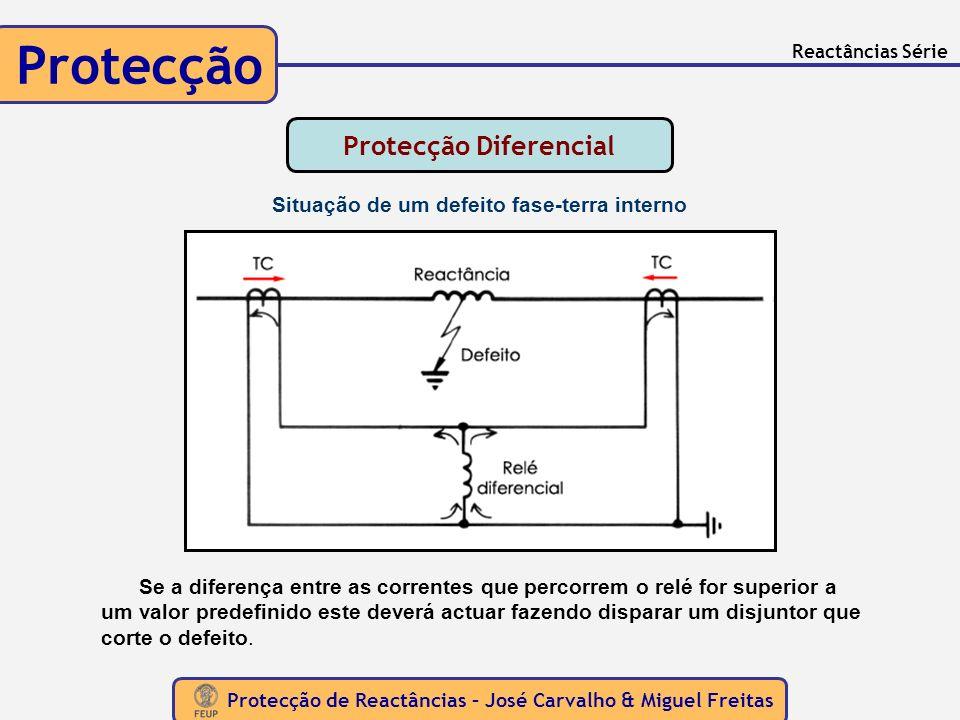 Protecção de Reactâncias – José Carvalho & Miguel Freitas Protecção Reactâncias Série Se a diferença entre as correntes que percorrem o relé for super