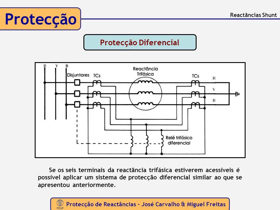 Protecção de Reactâncias – José Carvalho & Miguel Freitas Protecção Reactâncias Shunt Se os seis terminais da reactância trifásica estiverem acessívei