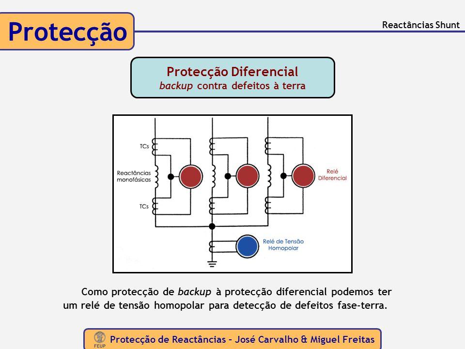 Protecção de Reactâncias – José Carvalho & Miguel Freitas Protecção Reactâncias Shunt Como protecção de backup à protecção diferencial podemos ter um