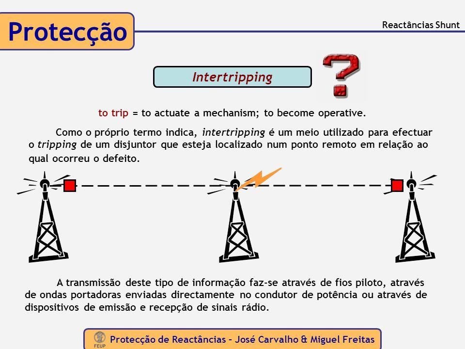 Protecção de Reactâncias – José Carvalho & Miguel Freitas Protecção Intertripping to trip = to actuate a mechanism; to become operative. Como o própri