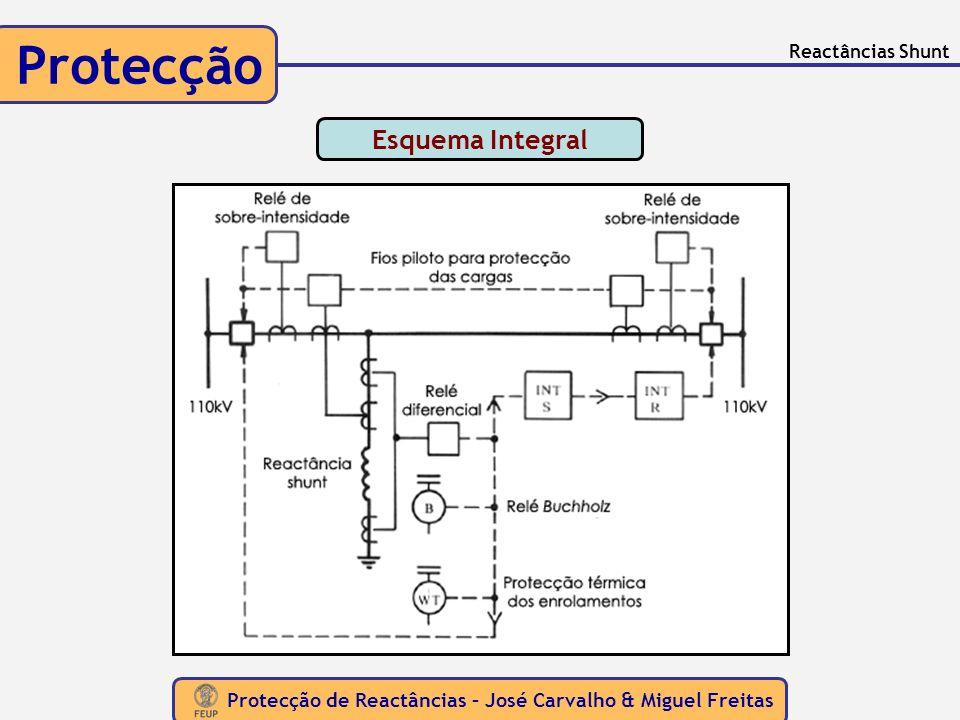 Protecção de Reactâncias – José Carvalho & Miguel Freitas Protecção Esquema Integral Reactâncias Shunt