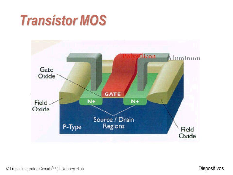 © Digital Integrated Circuits 2nd (J. Rabaey et al) Dispositivos Transístor MOS Polysilicon Aluminum