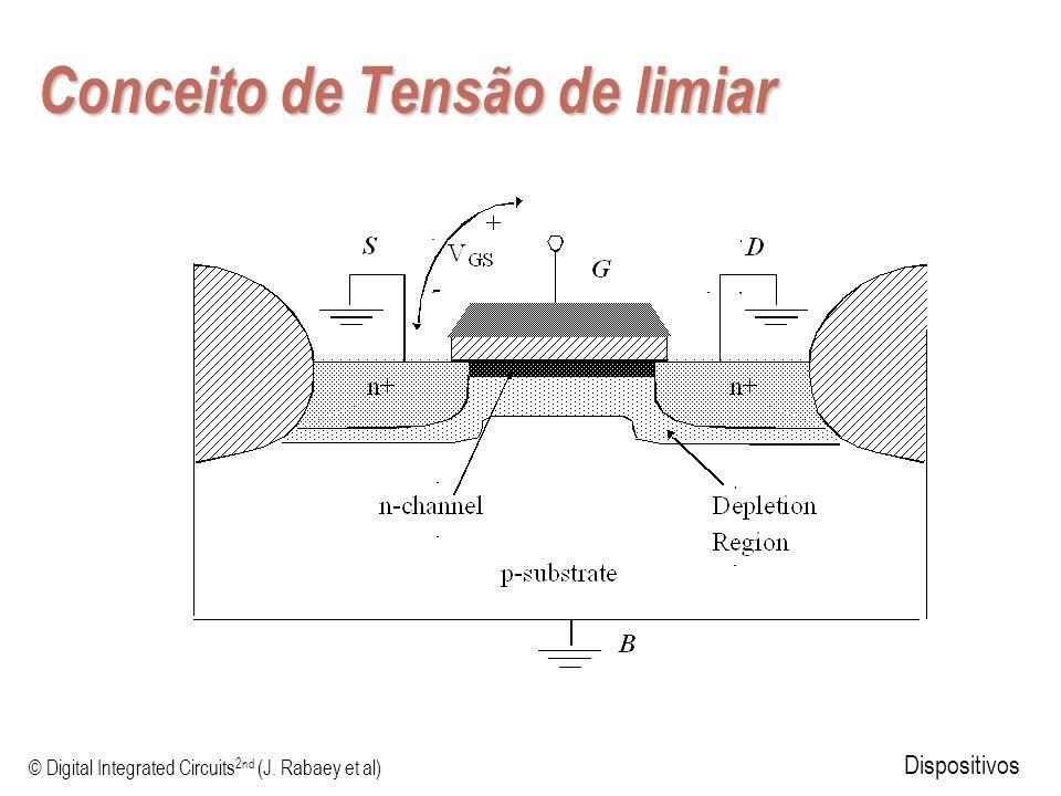 © Digital Integrated Circuits 2nd (J. Rabaey et al) Dispositivos Conceito de Tensão de limiar