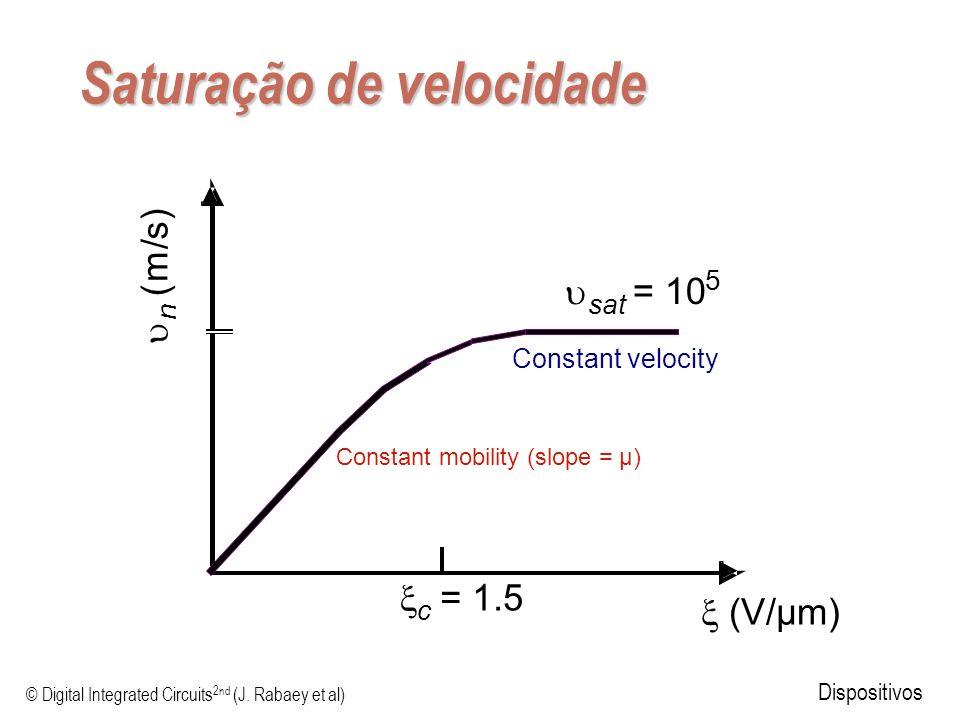 © Digital Integrated Circuits 2nd (J. Rabaey et al) Dispositivos Saturação de velocidade (V/µm) c = 1.5 n ( m / s ) sat = 10 5 Constant mobility (slop