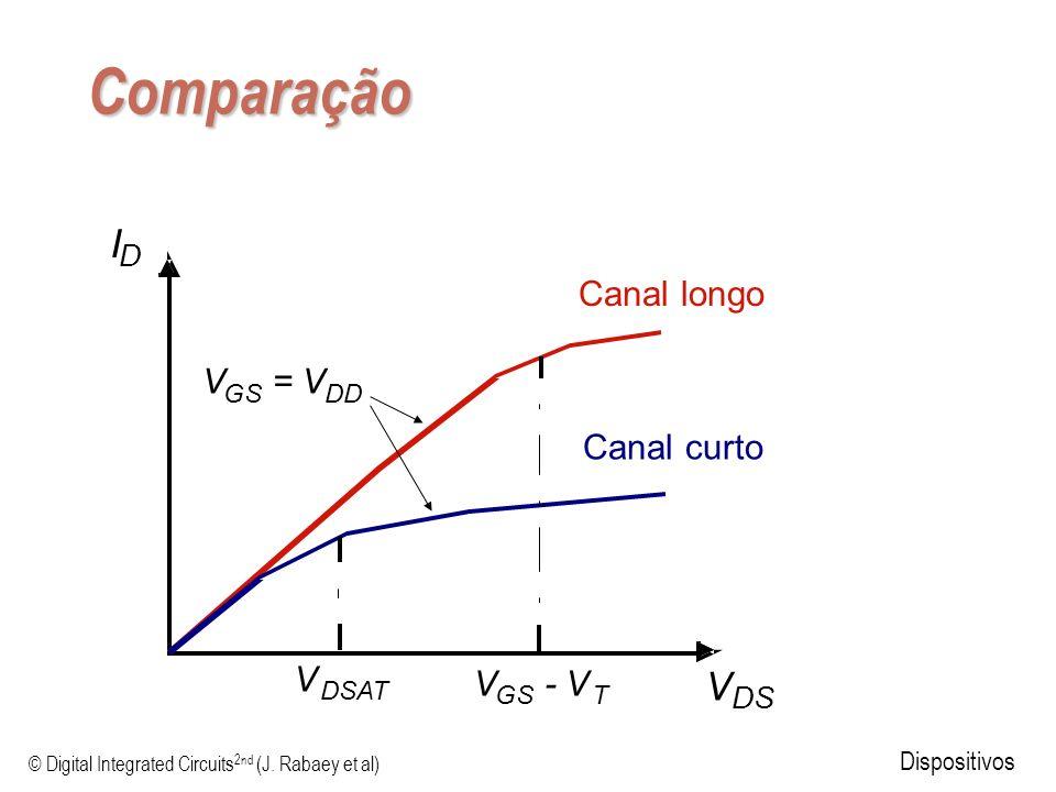 © Digital Integrated Circuits 2nd (J. Rabaey et al) Dispositivos Comparação I D Canal longo Canal curto V DS V DSAT V GS - V T V GS = V DD