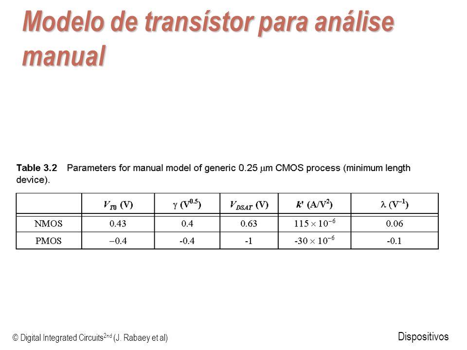 © Digital Integrated Circuits 2nd (J. Rabaey et al) Dispositivos Modelo de transístor para análise manual