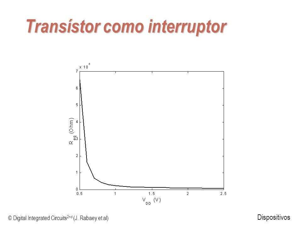 © Digital Integrated Circuits 2nd (J. Rabaey et al) Dispositivos Transístor como interruptor