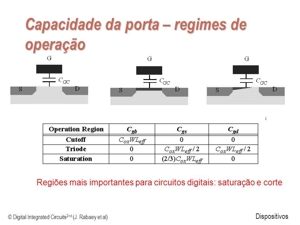 © Digital Integrated Circuits 2nd (J. Rabaey et al) Dispositivos Capacidade da porta – regimes de operação Cut-off ResistiveSaturation Regiões mais im