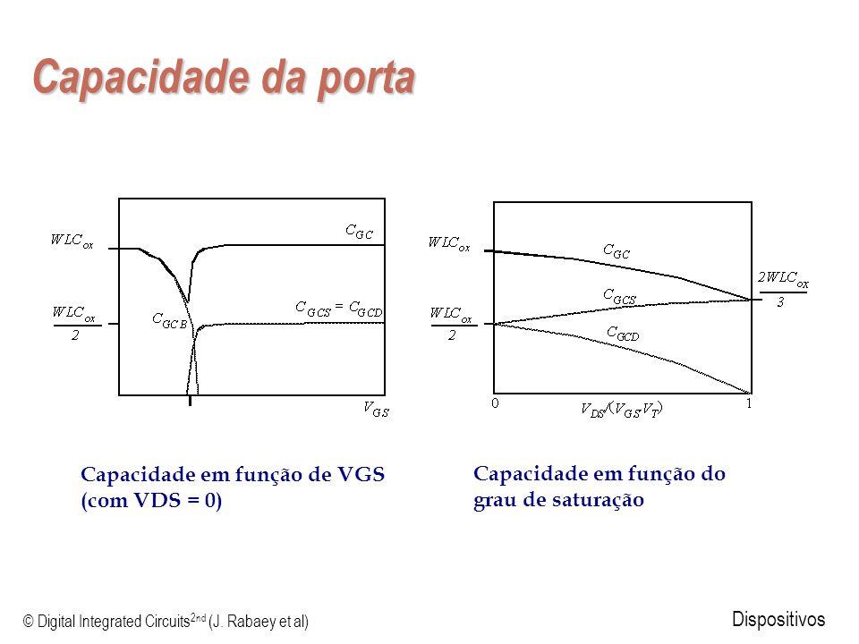 © Digital Integrated Circuits 2nd (J. Rabaey et al) Dispositivos Capacidade da porta Capacidade em função de VGS (com VDS = 0) Capacidade em função do