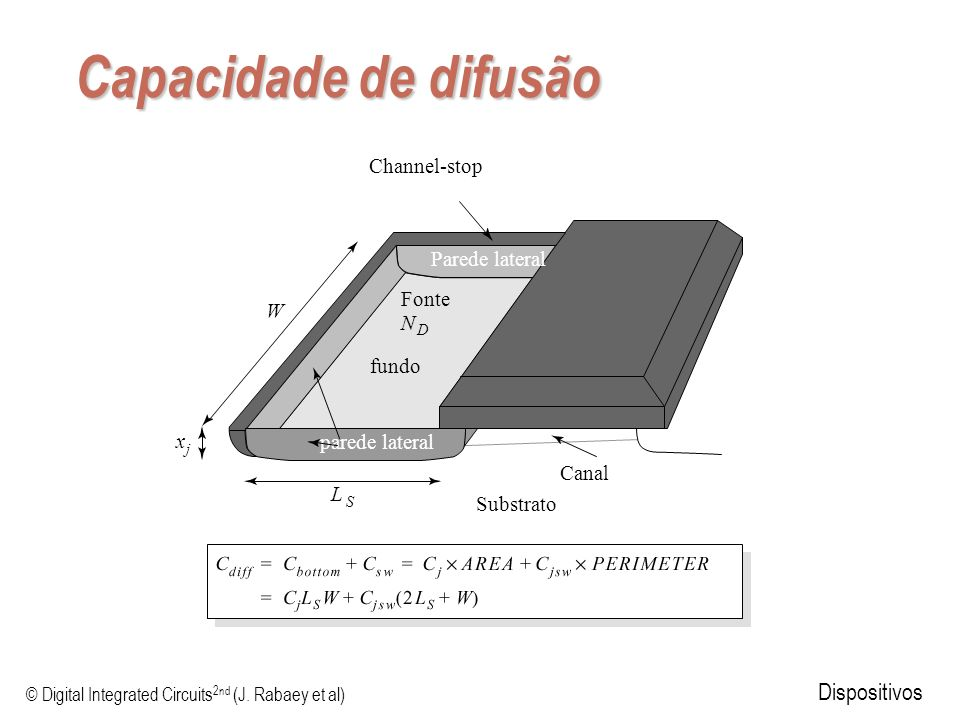 © Digital Integrated Circuits 2nd (J. Rabaey et al) Dispositivos Capacidade de difusão fundo Parede lateral parede lateral Canal Fonte N D Channel-sto